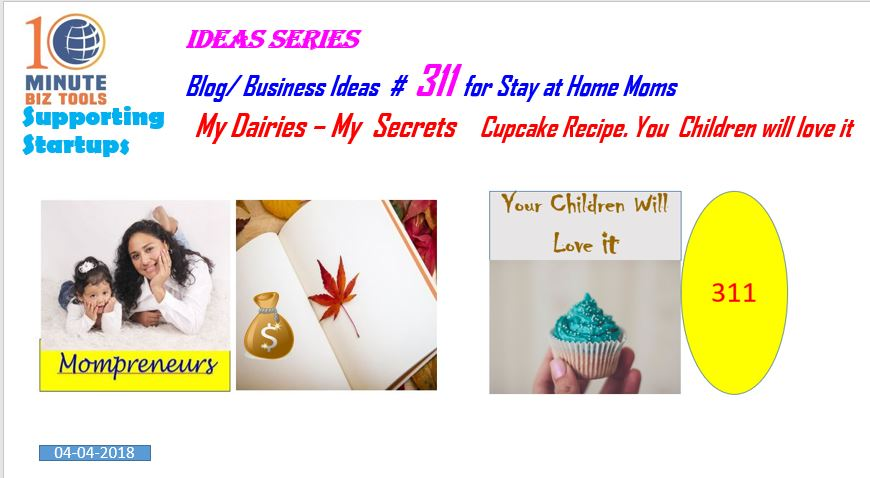 Excellent Best Work From Home Business Ideas Photos - Home ...