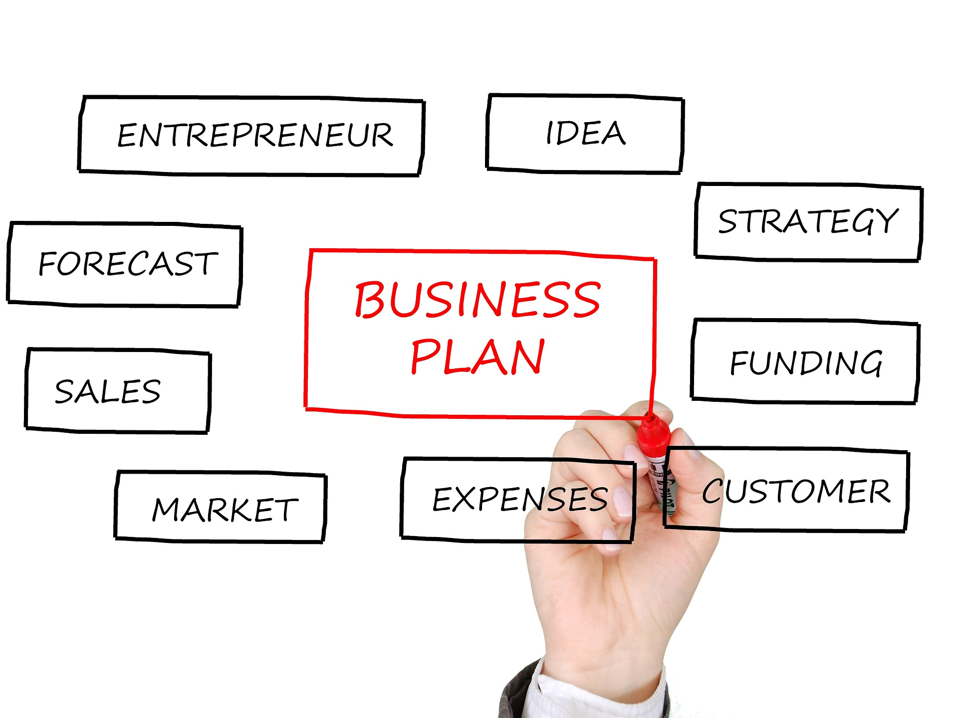 Can i pay someone to write my business plan