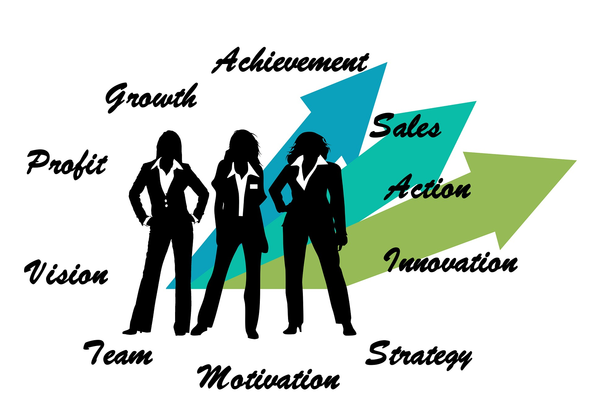 conclusion on opportunities for women entrepreneur Women entrepreneurship  industrial and business opportunities are many majority of want-to-be women entrepreneurs are from middle class families  faced women.